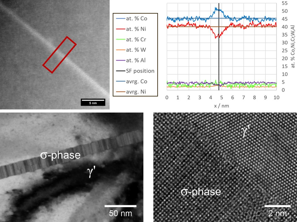 High-resolution imaging and analytics of interfaces and planar defects